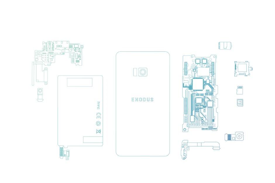 HTC اچتیسی Exodus بیت کوین بلاکچین
