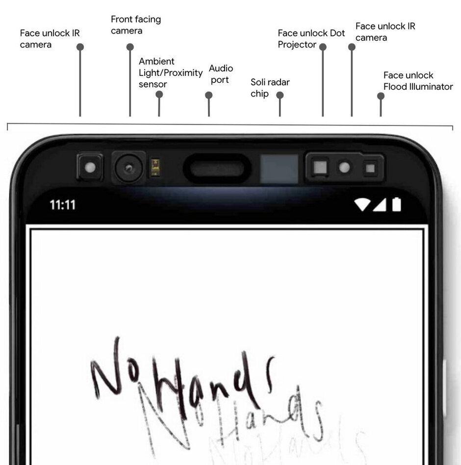 Face ID Touch ID اپل گوگل