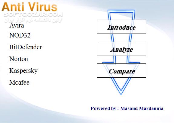آنتی ویروس های مطرح تصاویر نرم افزار  - سافت گذر