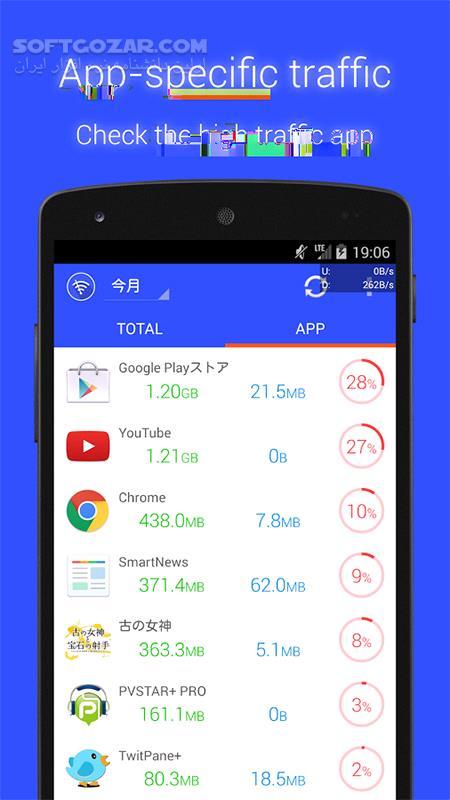 Data Monitor Premium 1 13 1377 for Android 4 1 تصاویر نرم افزار  - سافت گذر
