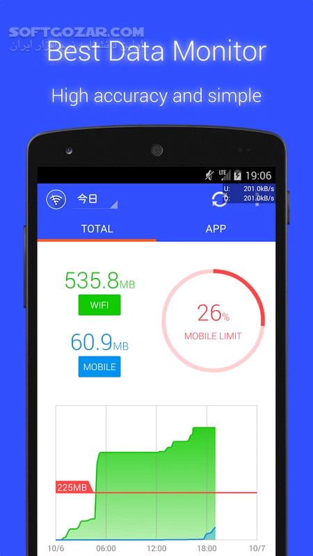 Data Usage Monitor 1 15 1512 for Android 4 1 تصاویر نرم افزار  - سافت گذر
