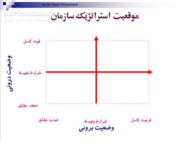استراتژیهای مطلوب تصاویر نرم افزار  - سافت گذر