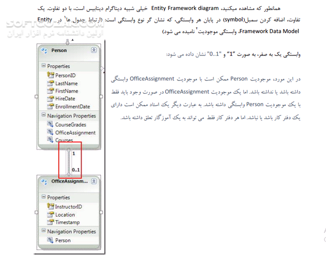 گام به گام Entity Framework 4 0 And ASP NET Web Forms تصاویر نرم افزار  - سافت گذر
