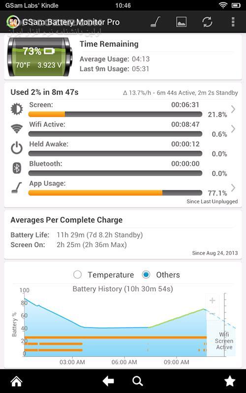 GSam Battery Monitor Pro 3 32 for Android 2 3 تصاویر نرم افزار  - سافت گذر