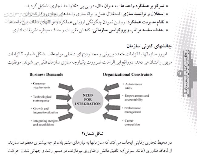 کتاب آموزشی کنفرانس توسعه منابع انسانی تصاویر نرم افزار  - سافت گذر