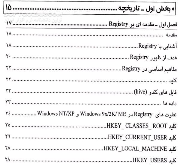 مقدمه ای بر Registry تصاویر نرم افزار  - سافت گذر