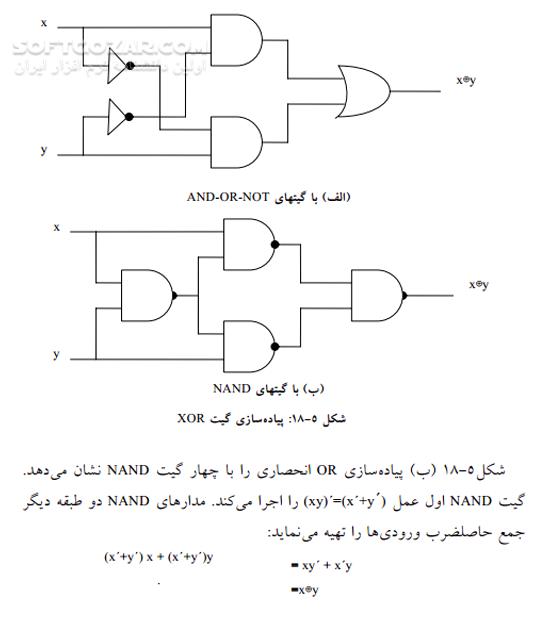 مدار منطقی تصاویر نرم افزار  - سافت گذر