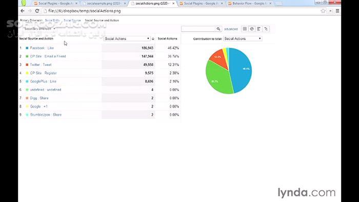 Lynda Google Analytics Essential Training تصاویر نرم افزار  - سافت گذر