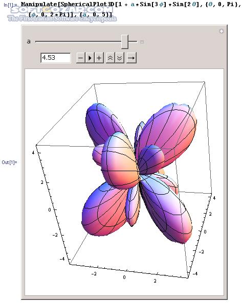 Wolfram Mathematica 12 0 0 0 11 3 0 Win Mac Linux تصاویر نرم افزار  - سافت گذر