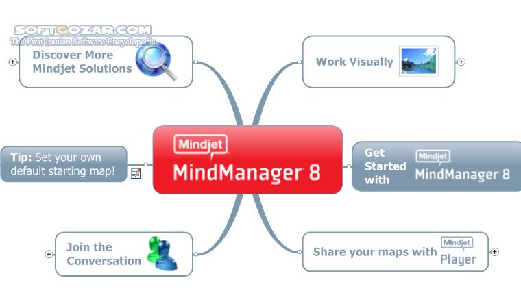 Mindjet MindManager 2020 20 0 334 2019 macOS 12 1 190 تصاویر نرم افزار  - سافت گذر