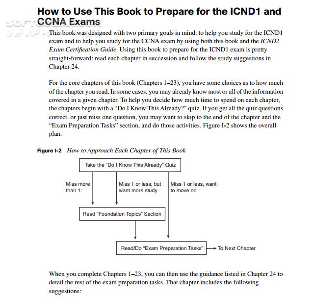 CCENT CCNA ICND1 تصاویر نرم افزار  - سافت گذر