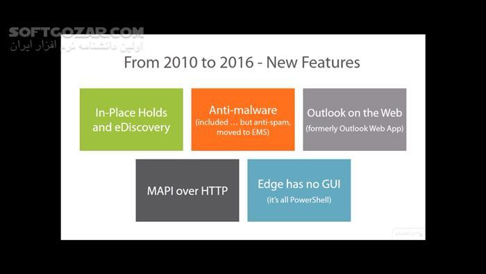 Pluralsight Exchange Server 2016 First Look تصاویر نرم افزار  - سافت گذر
