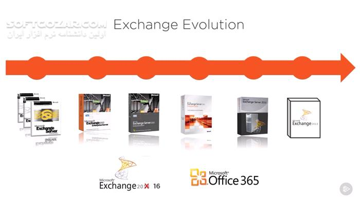 Pluralsight Exchange Server 2016 Recipient Administration تصاویر نرم افزار  - سافت گذر