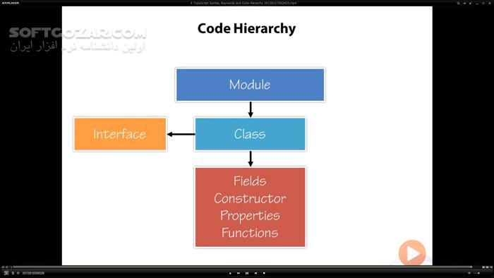 Pluralsight TypeScript Fundamentals تصاویر نرم افزار  - سافت گذر