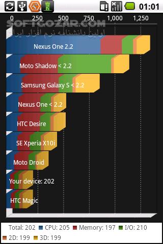 Quadrant Professional Edition 2 1 1 for Android تصاویر نرم افزار  - سافت گذر