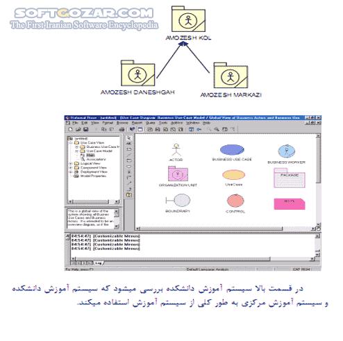 مهندسی نرم افزار(Software Engineering) تصاویر نرم افزار  - سافت گذر