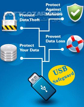 USB Safeguard 7 4 تصاویر نرم افزار  - سافت گذر