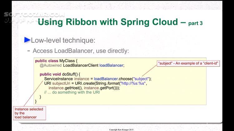 Udemy Microservices with Spring Cloud تصاویر نرم افزار  - سافت گذر