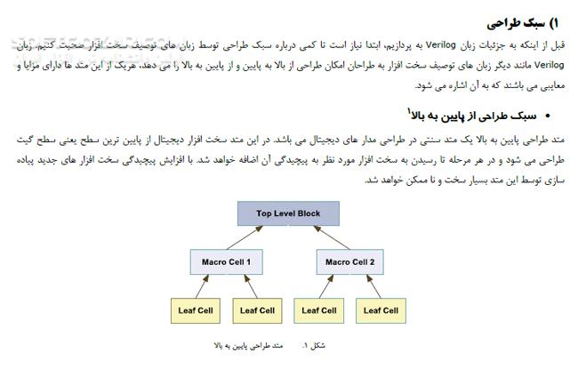 خود آموز زبان توصیف سخت افزار Verilog تصاویر نرم افزار  - سافت گذر