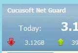دانلود Cucusoft Net Guard 2.3.4.1