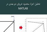 دانلود آموزش تحلیل اجزای محدود با نرم افزار MATLAB