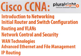 دانلود Pluralsight - Cisco CCNA Part 1/2/3/4 + Cisco CCNA WAN Technologies/Advanced Ethernet and File Management/IP Routing