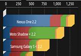 دانلود Quadrant Professional Edition 2.1.1 for Android