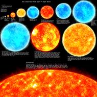 دانلود Star Size Comparison