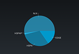 دانلود Data Counter and Speed Meter Donated 2.9.2 for Android +2.3
